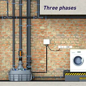 SANICUBIC 2 XL Three phases